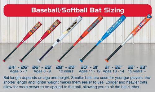 Baseball Information | HART Sport