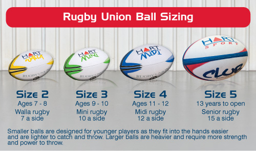 Rugby Union Information Hart Sport