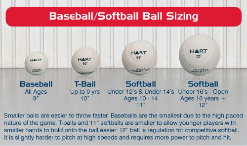 Baseball Information Hart Sport