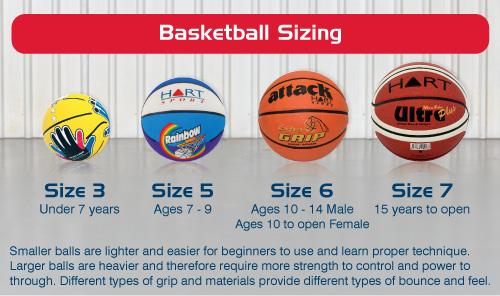 e68c6dfcb4e HART Junior Basketball Coaching Kit - Size 5   Basketball Kits ...