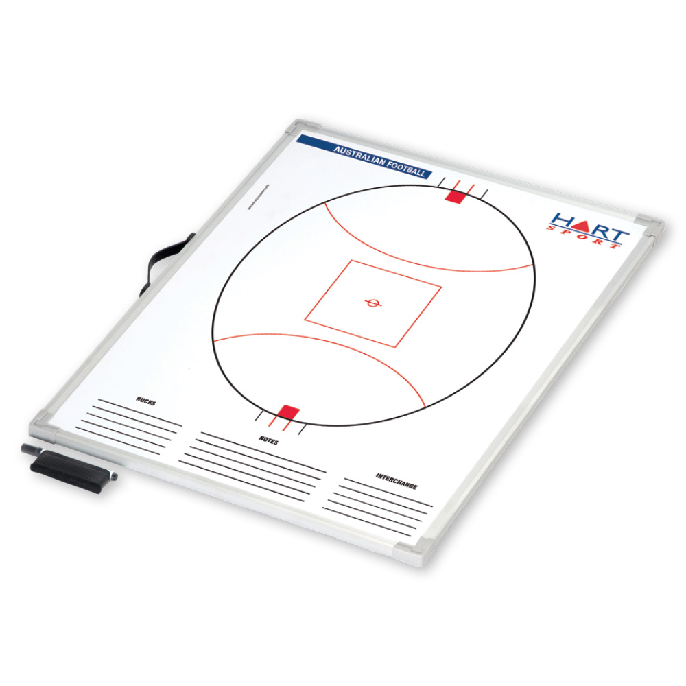 AFL Coaching Boards